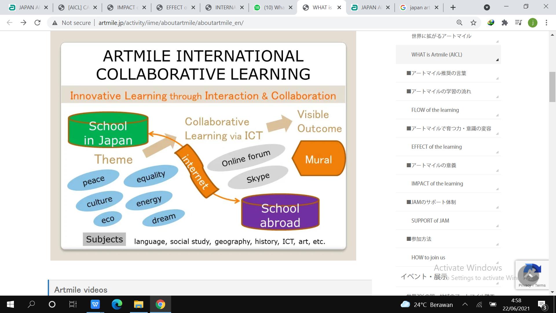 Bagan pembelajaran kolaboratif internasional proyek ART MILE  (sumber: http://artmile.jp/activity/iime/aboutartmile/aboutartmile_en/
